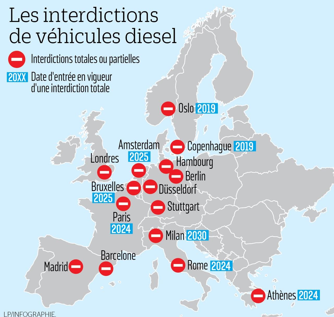 Infographie - Interdictions des véhicules diesel en Europe